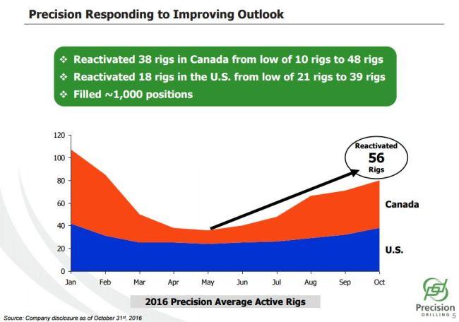precision-rebound