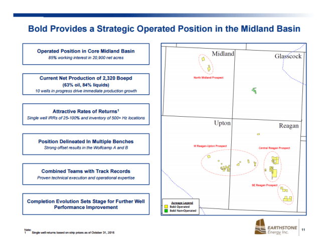 Earthstone Energy Midland position following Bold acquisition
