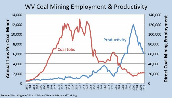 For Coal to Come Back, 3 Things Must Happen