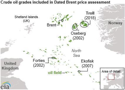 As the Original Brent Field Fades Away, Brent Oil Pricing to Get a New Component