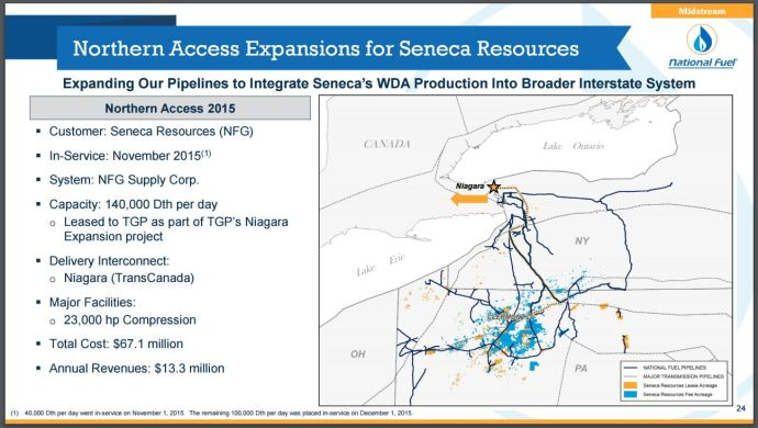 New York Regulators Shoot Down Northern Access Pipeline, Access to Marcellus Gas