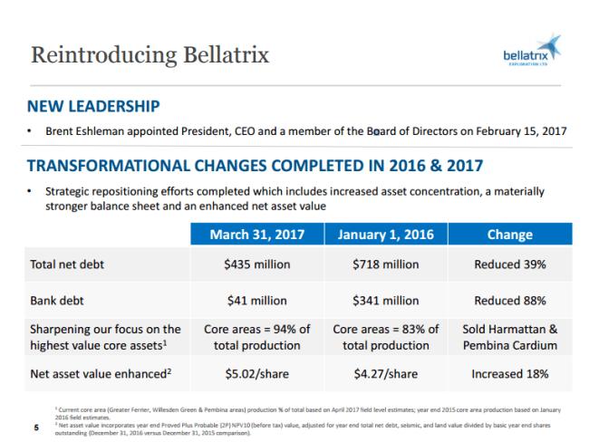 Bellatrix debt reduction