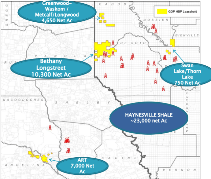Goodrich Petroleum Corporation: Growing Core Haynesville with High Proppant Completions