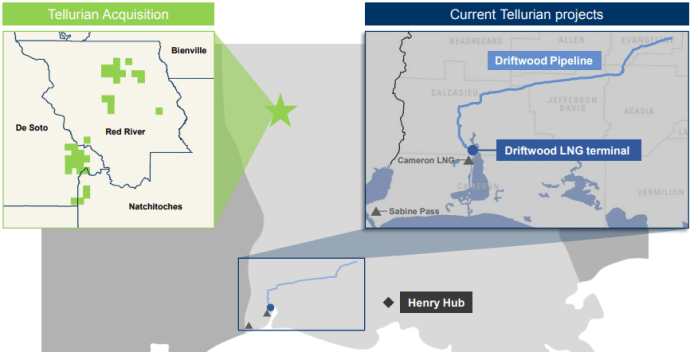 Future LNG Exporter Tellurian Acquires 1.3 Tcf of NatGas Resource Potential