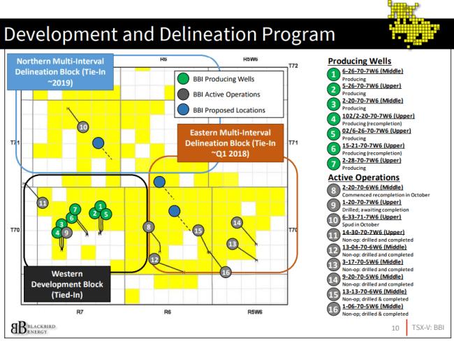 Blackbird Energy development and delineation program as of Oct. 2017