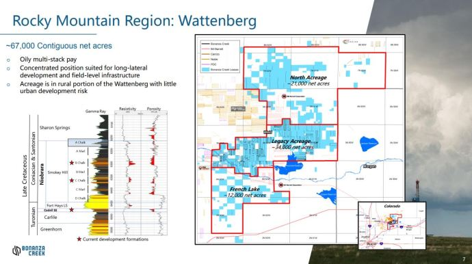Wattenberg Drill Time Down to 3.4 Days for a 4,100-foot Lateral: Bonanza Creek Energy