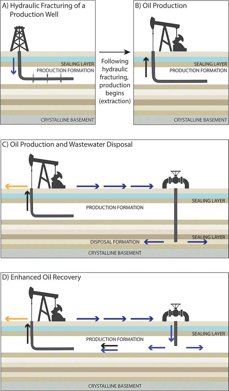 The Crucial Importance of Water Handling in Oilfield Operations - An