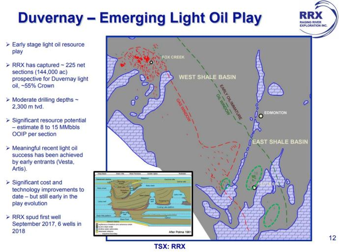 Duvernay on the Rise: Chevron (CVX) Jumps in with 55,000-Acre Drilling Program