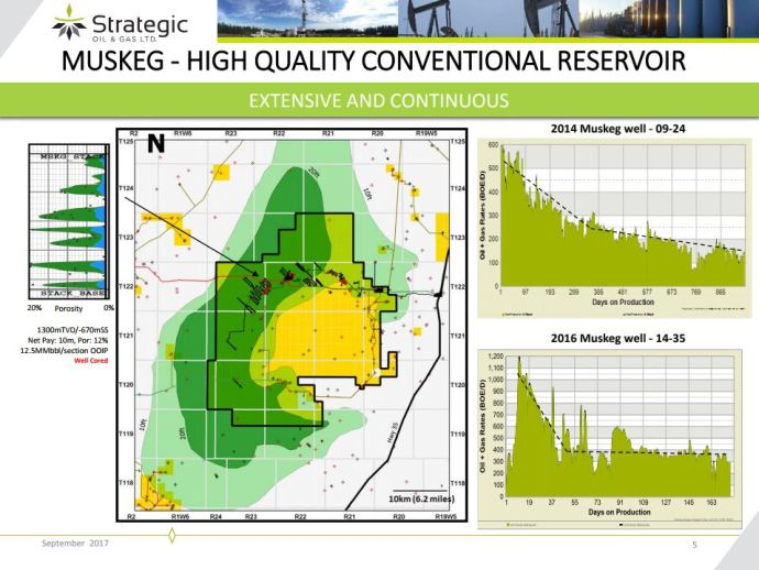 Strategic Oil & Gas Ltd.'s Winter Drilling Program