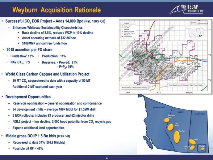 Whitecap Resources Inc. Closes $940 Million Saskatchewan Deal