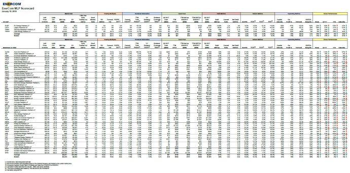EnerCom's MLP Scorecard – January 22 2018