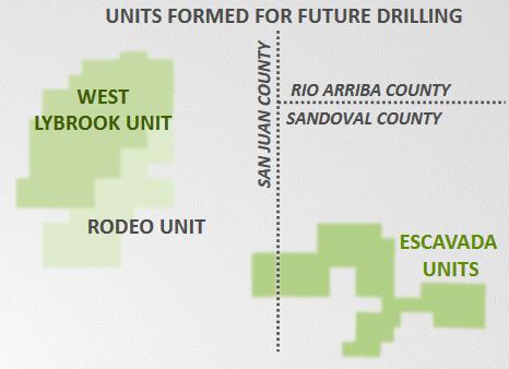 WPX Exits San Juan Basin, Sharpens Sites on Permian, Williston