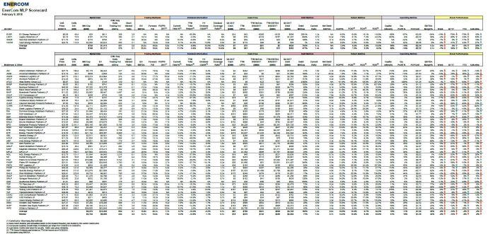 EnerCom's MLP Scorecard – February 12 2018