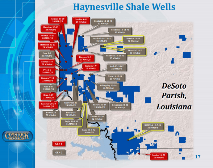 Comstock Resources' Haynesville Shale Drilling Program Expands 2017 Gas Production by 90%