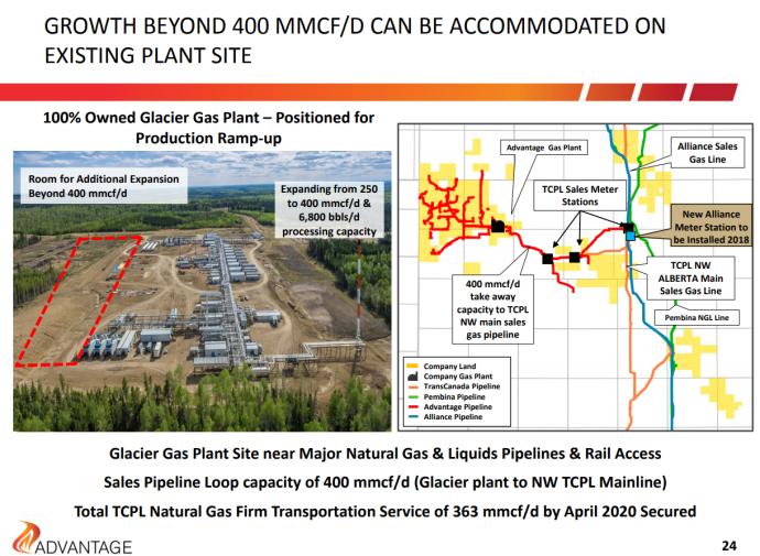 Advantage Oil & Gas Reports 2017 Profit of $95 Million