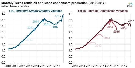 EIA Covers TRRC Blind Spot, Explains How and Why