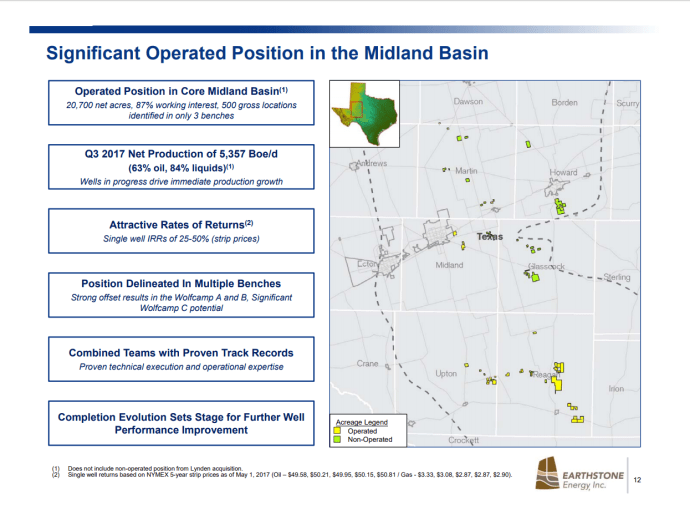 Earthstone Energy Targets Midland Basin with ~$130 Million CapEx, Plans to Spud 10 Net Wells