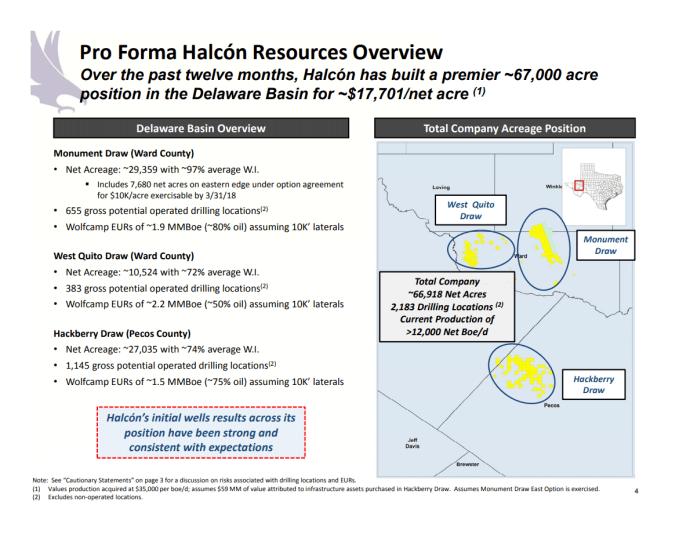 Halcón Resources