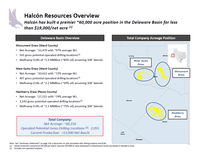 A Look at Q1 Activity in the Permian from Three Players' Perspectives