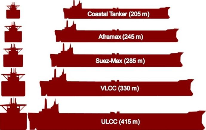 Corpus Christi Harbor Island Terminal Complex Targets Deepest Channel Depth of any Onshore Crude Oil Export Facility in the U.S.