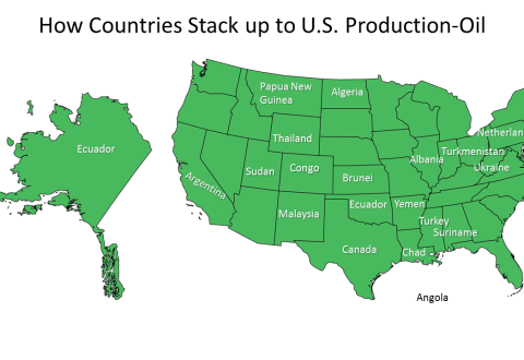 How Does Production from Your State Compare to the World?