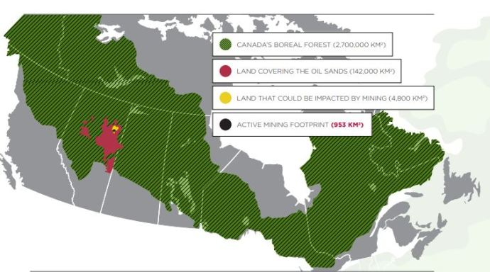 When Will Canadian Oil Production Be Competitive?