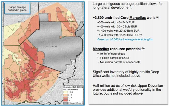Range Resources Production Grew 13%, Fights Through Mariner East and Leach Express Issues in Q2