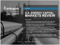 BrandAMP: U.S. Energy Capital Markets In Review