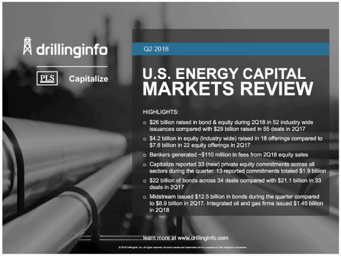 Driilinginfo U.S. Capital Markets Review
