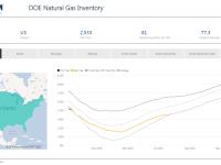 Weekly Gas Storage: Large Regional Draws