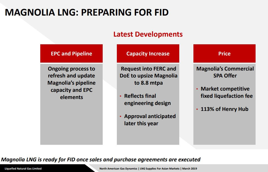 U S  Authorizes Expanded Export Capacity to Magnolia LNG - Oil & Gas 360