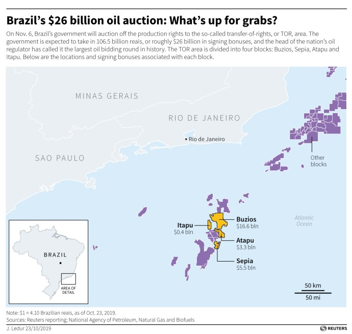 https://www.reuters.com/article/us-brazil-oil-otc-mexico/big-oil-seeks-refuge-in-brazil-from-latam-regional-turmoil-idUSKBN1X71OM-oag360