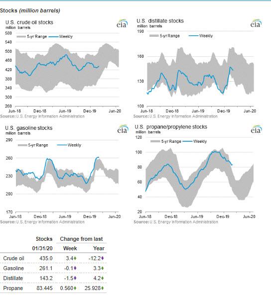 Geopolitical developments continue to drive maritime crude oil tanker rates fig 3- oilandgas360