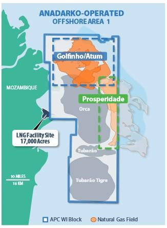 Anadarko in Heads Of Agreement with Tokyo Gas and Centrica to sell Mozambique LNG