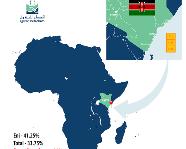 Qatar Petroleum acquires interest in three offshore Kenya blocks in deal with Eni and Total