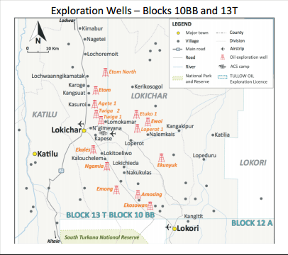 KENYA: Tullow Oil, JV Receives 1 Year License Extension on  Blocks 10BB and 13T