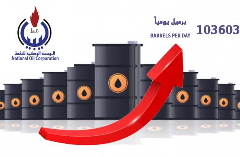 LIBYA: Crude Oil Production Exceeds One Million Barrels Daily