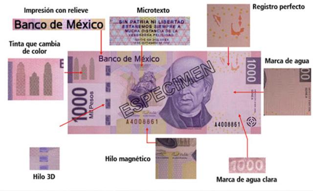 Elementos de seguridad del billete