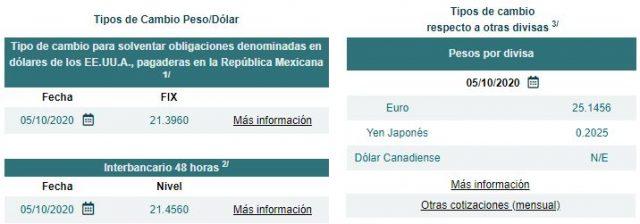 Tipo de cambio del peso mexicano