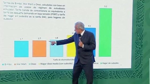 ¿Los privados que producen energía eléctrica en México reciben subsidios?
