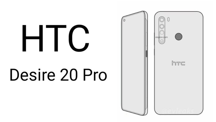 HTC Desire 20 Pro Specifications Price Pros and Cons