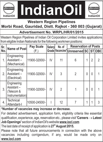 IOCL Recruitment 2015