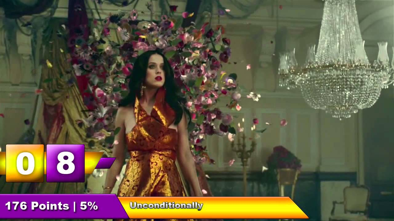 DreamChart Special: Top 15 Songs of Katy Perry