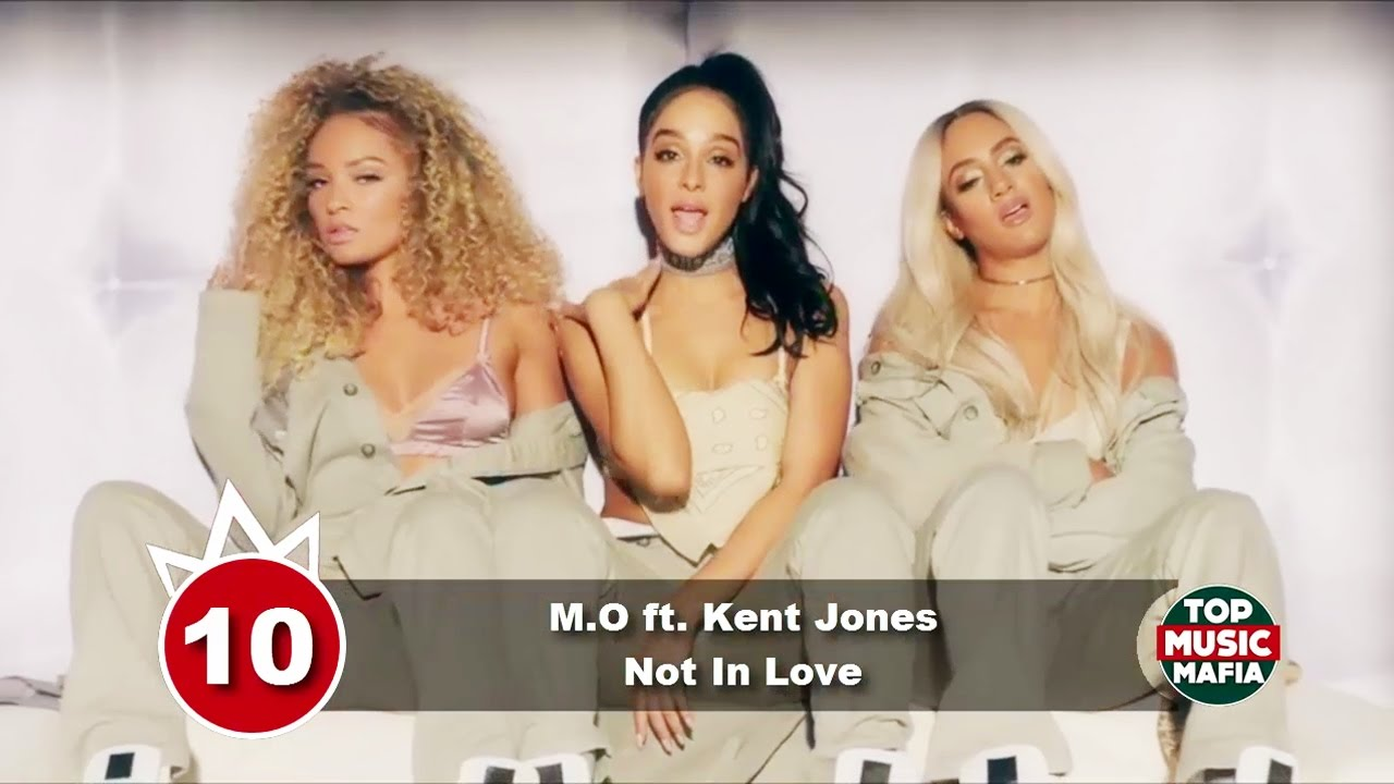 Top 10 Songs Of The Week – February 4, 2017 (Your Choice Top 10)