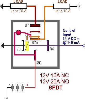 5 pin relay wiring diagram ford facbooik com 5 Pin Bosch Relay Wiring Diagram bosch relay wiring diagram 5 pole how to wire a pin relay diagram wiring diagram for 5 pin bosch relay