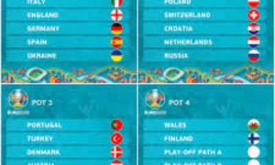 EURO 2020:  Final draws for group stage