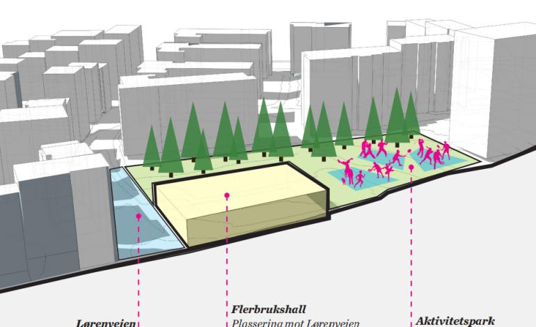 Plansak for Løren flerbrukshall og aktivitetspark