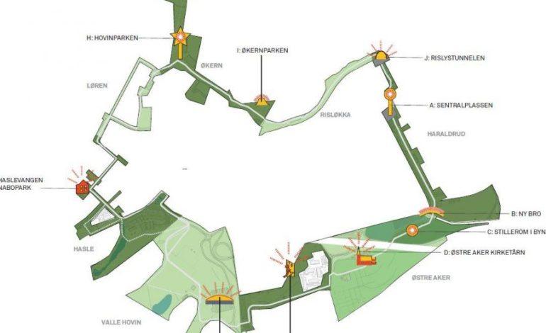 Forslagene til Den grønne ringen