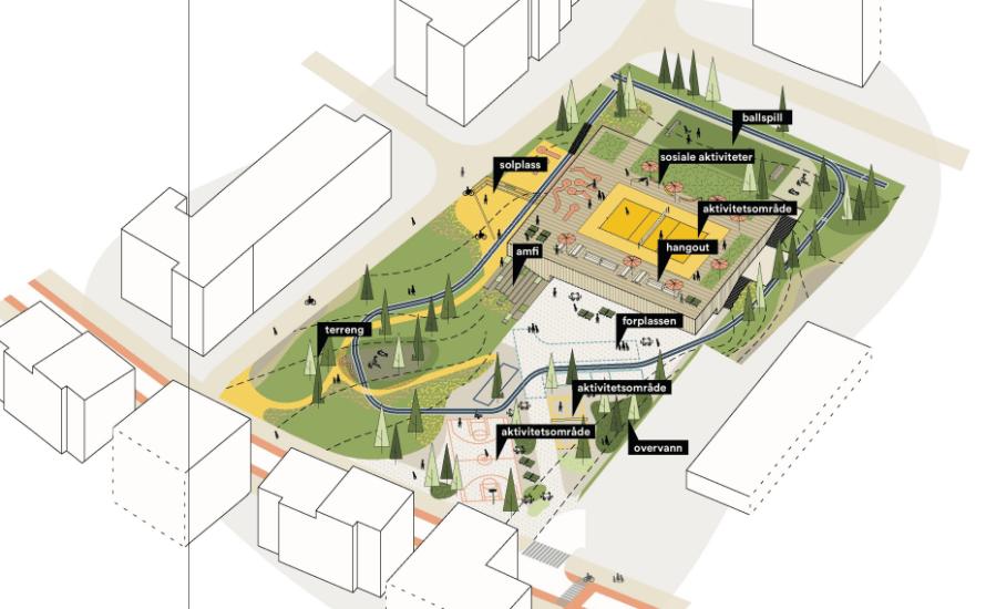 Pir II Oslo AS og Multiconsult AS har forOslo Kommune, Kultur og idrettsbygg KF utarbetdet en nærområdestudie for Løren aktivitetspark og flerbrukshall. Parken kommer i Lørenveien 64. Det er noen […]