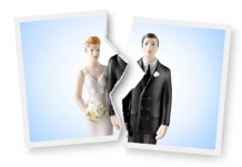 questions about divorce and FAQs